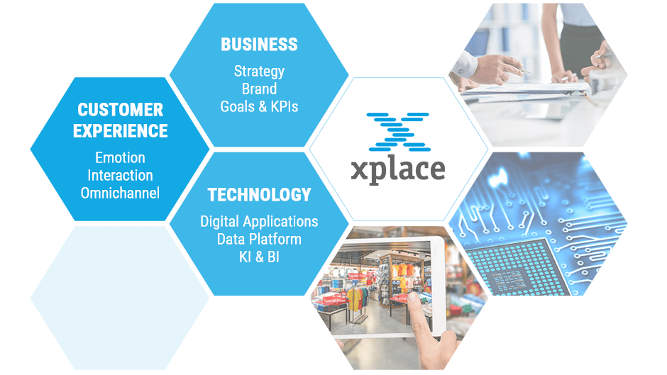 xplace connecting business, customer experience und technology