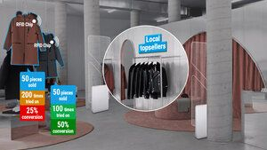 Fashion_rfid_conversion_insights