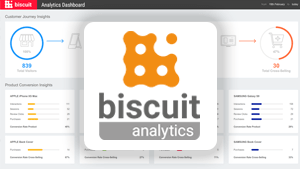 biscuit Instore analytics customer Journey